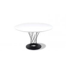 조지 테이블